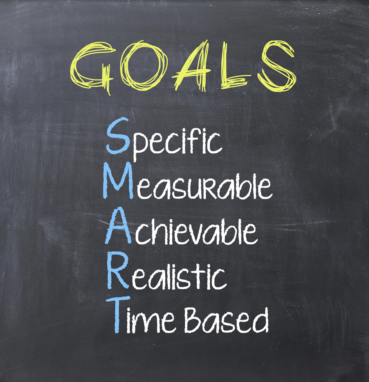 How To Set Goals That Matter Digital Marketing Speaker